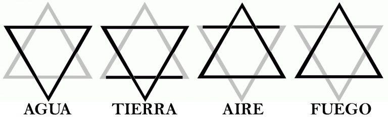 Hexagrama en la alquimia
